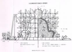 大仏御尊体鋳造作業の想像図